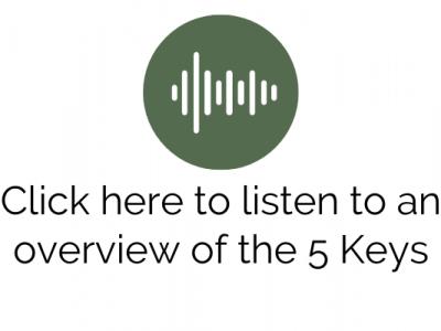 Listen to 5 keys icon, rectangle